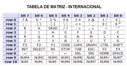 matriz-int